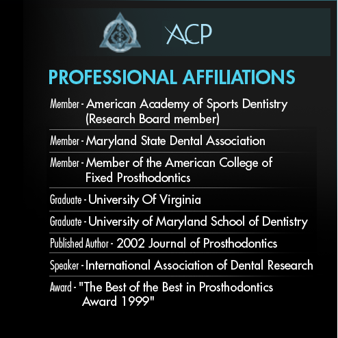 Professional Affiliations